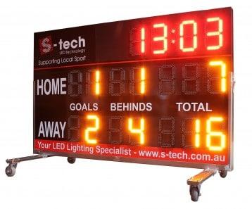 LED AFL Scoreboard