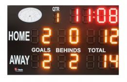 LED Scoreboard 7-Segment